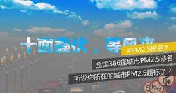 夏天也要防霾,全国上半年PM2.5浓度最高的50座城市,你家在其中吗?